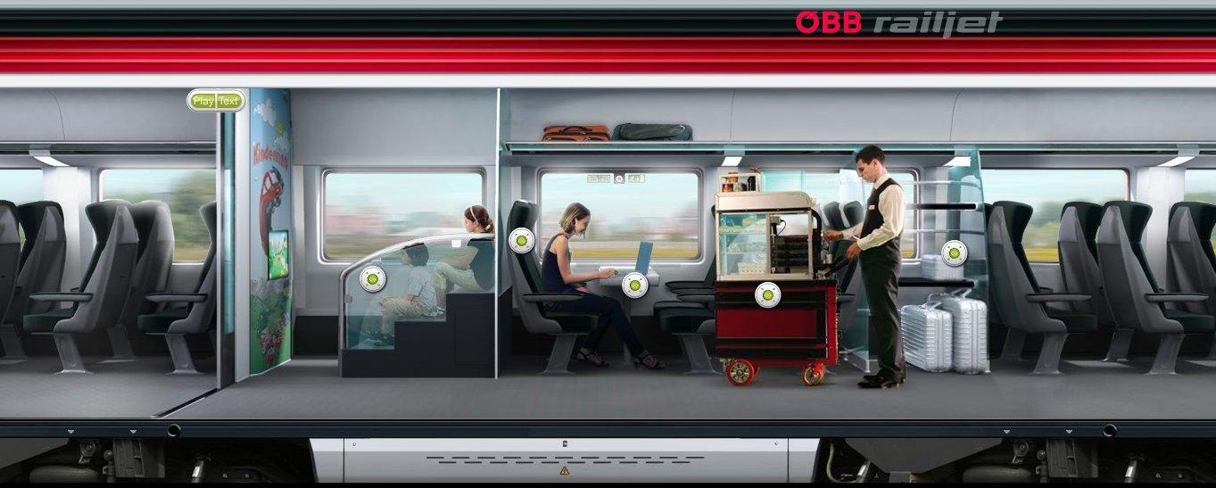 обладнання поїзду будапешт-відень