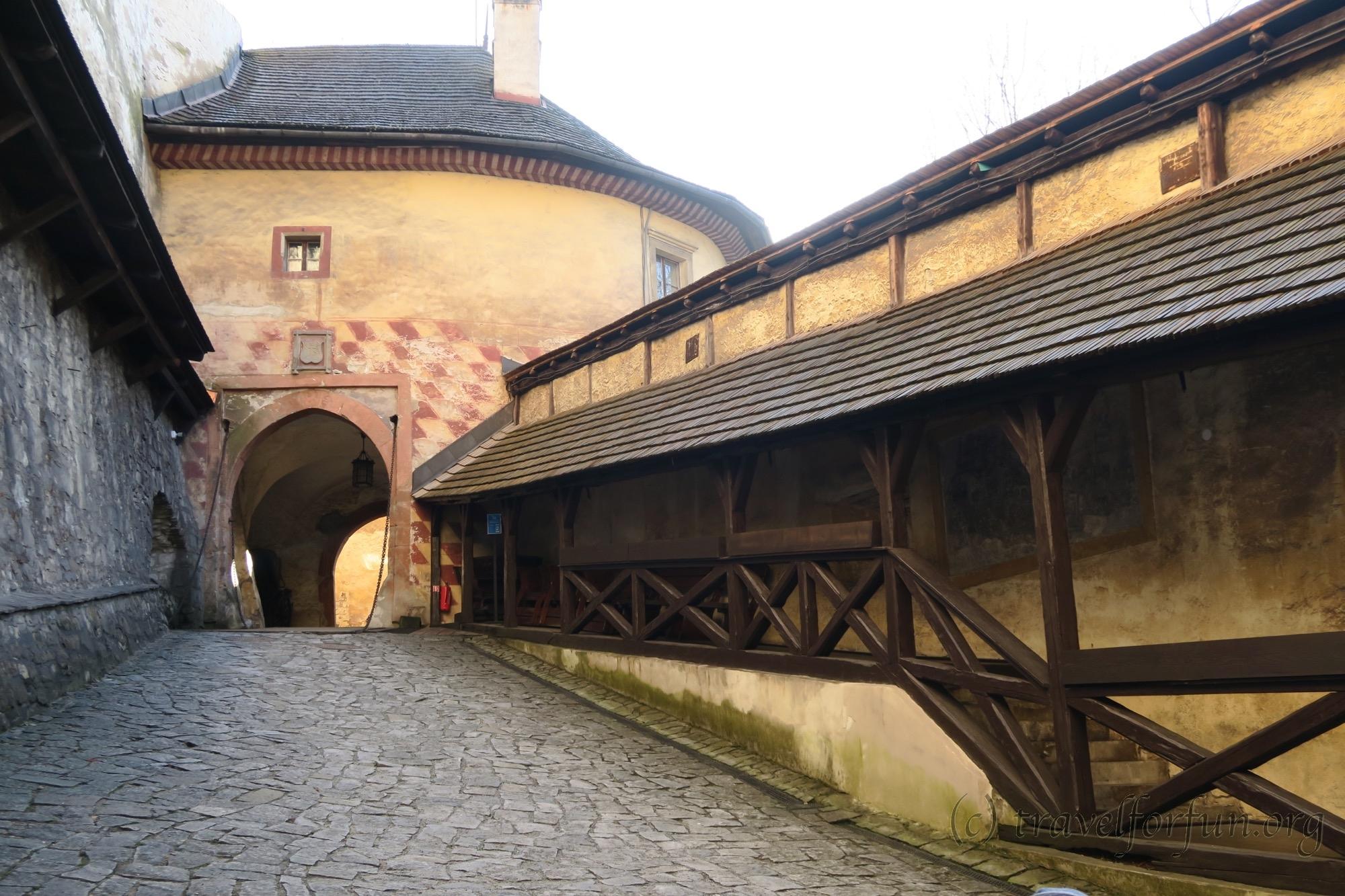 замок у Оравському підзамку