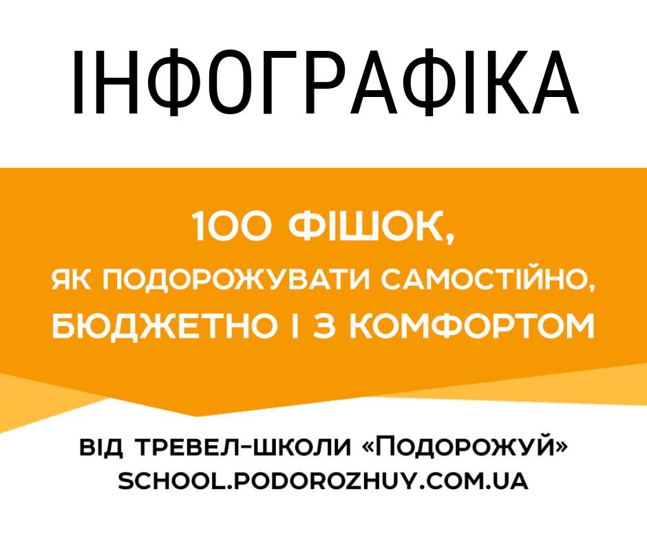 інфографіка 100 фішок